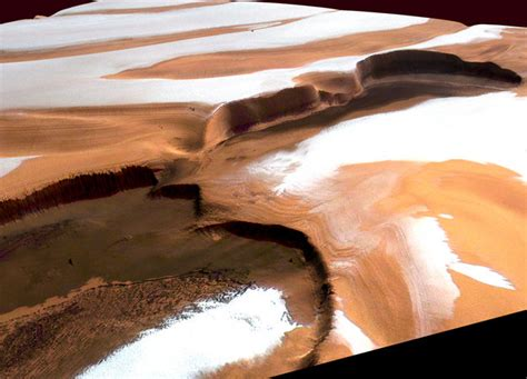 Glacial, volcanic and fluvial activity on Mars: latest